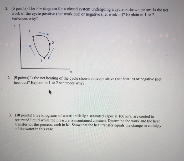 Solved 5 Points The P V Diagram For A Closed System Und