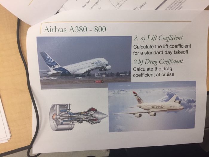 Solved: Airbus A380 800 2 A) Luft Coefficient Calculate Th