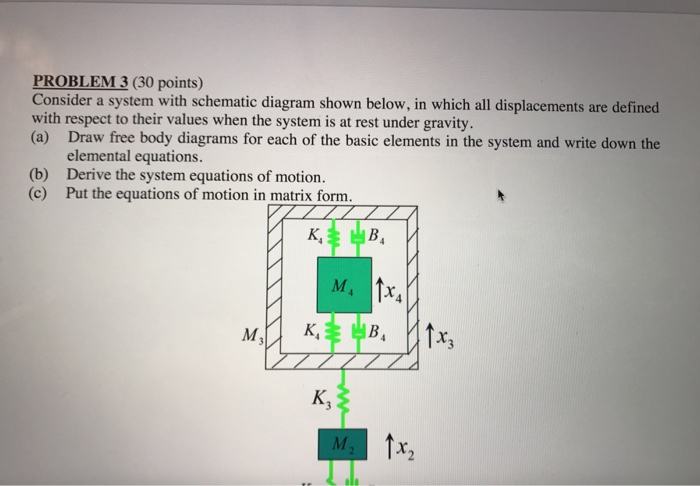 Solved: PROBLEM 3 (30 Points) Consider A System With Schem ... on scheming definition, sclerotic definition, philippic definition, schmaltzy definition, ic definition, sybaritic definition, sublimate definition, fasces definition, saturnine definition, schismatic definition, scintillate definition, pictorial definition, construction document definition, parallel circuit definition, p&id definition, scrimmage definition, fuse definition, amperage definition, scintilla definition, scutcheon definition,