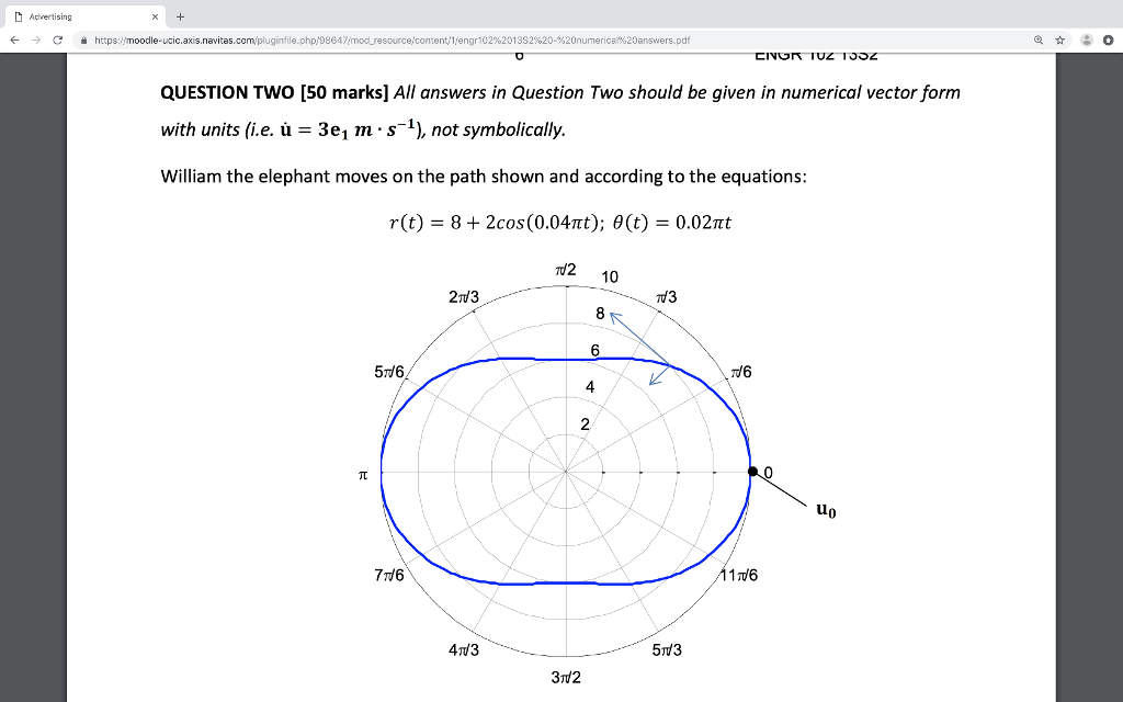 Solved: Determine The Radius Of Curvature The Particle Is
