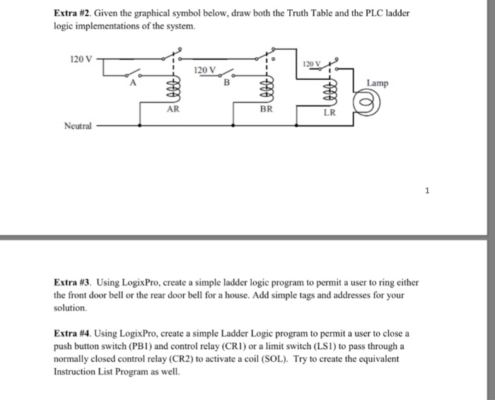 ladder logic diagram symbols solved extra 2 given the graphical symbol below  draw b  graphical symbol below