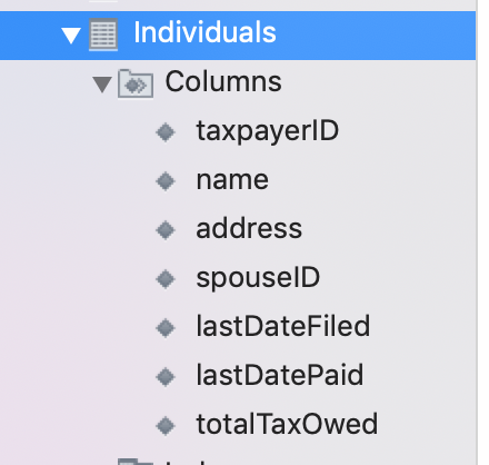 Solved: MySql Database 1  Write The SQL Query For The Foll