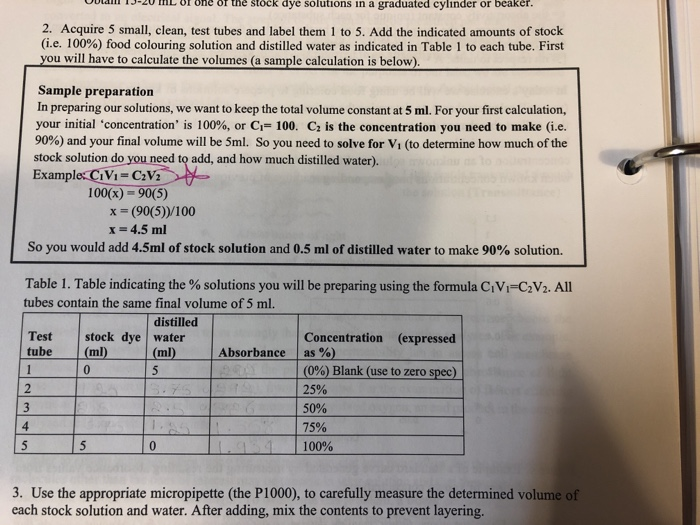Solved: Otanf One Or The Stock Dye Solutions In A Graduate