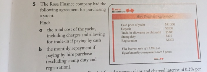 Solved The Rosa Finance Company Had The Following Agreeme
