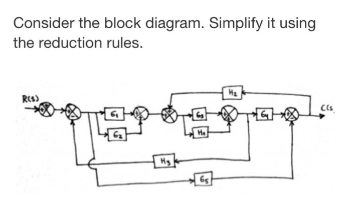 solved consider the block diagram simplify it using the. Black Bedroom Furniture Sets. Home Design Ideas