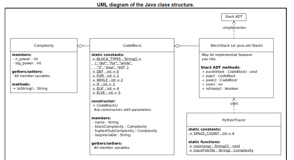 PLEASE DO IN JAVA AND USE Java util Stack, But Whe