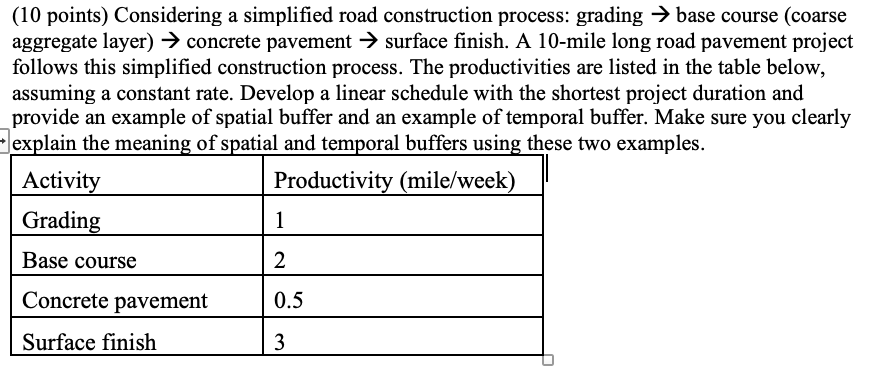 10 Points) Considering A Simplified Road Construc    | Chegg com