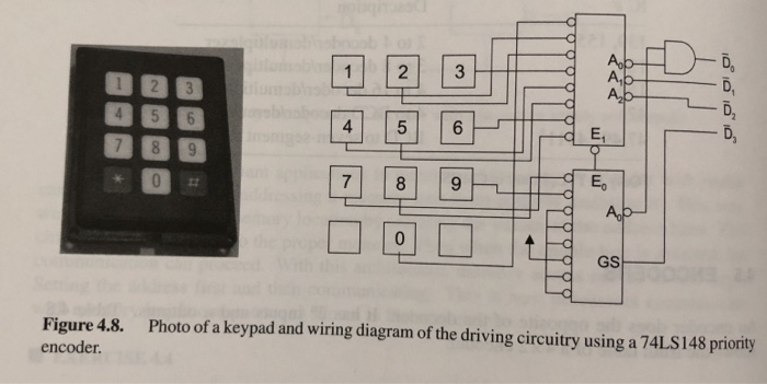Solved: 8. Use The Data Sheet Of The 74LS148 To Explain Th ... on keypad assembly, 7 pin trailer diagram, circuit diagram, 10 keypad diagram, encoder diagram, keypad encoder,