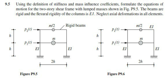 Solved: 9 5 Using The Definition Of Stiffness And Mass Inf