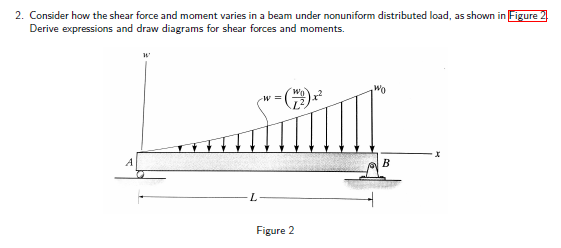 solved 2 consider how the shear force and moment varies