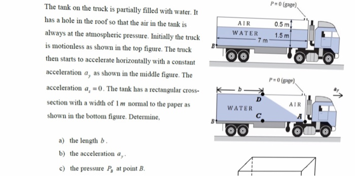 P- 0 (gage) The tank on the truck is partially filled with water. It has a hole in the roof so that the air in the tank is always at the atmospheric pressure. Initially the truck is motionless as shown in the top figure. The truck then starts to accelerate horizontally with a constant acceleration a, as shown in the middle figure. The acceleration a 0. The tank has a rectangular cross- section with a width of 1 m normal to the paper as shown in the bottom figure. Determine, AIR WATER 0.5 m 1.5 m O (gage) WATER a) the length b b) the acceleration a c) the pressure P at point B