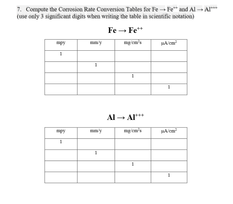 7 Compute The Corrosion Rate Conversion Tables For Fe  E2 86 92 Fe And Al  E2 86 92 Al