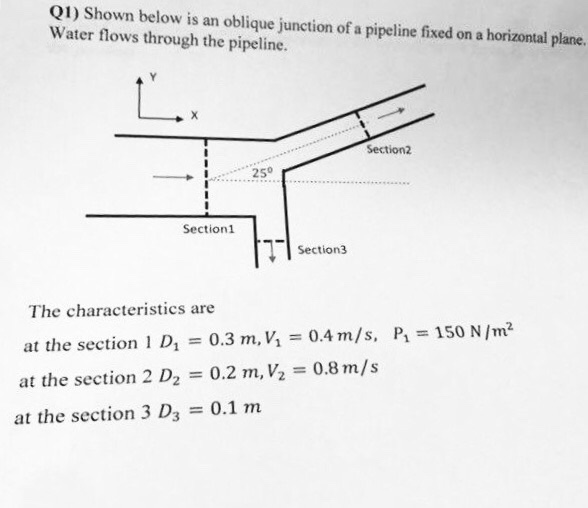 Solved: 1) Find The Velocity In Section3? 2)Find The Gauge