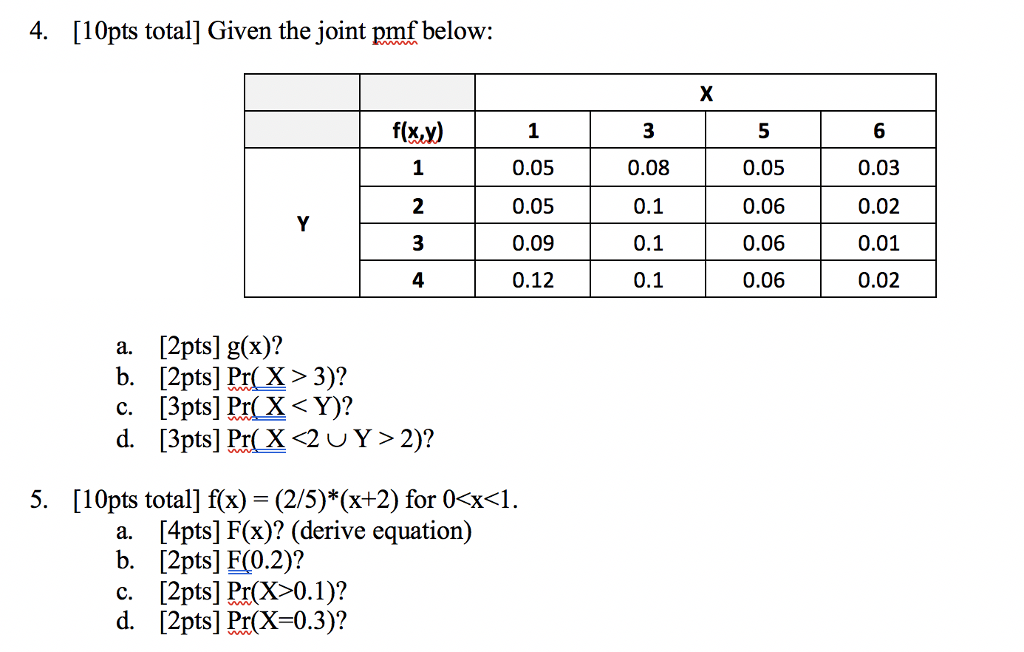 Question: 4. [10pts total] Given the joint pmf below: f(x.y) 1 2 1 0.05  0.05 0.09 0.12 3 0.08 0.1 0.1 0.1 0.
