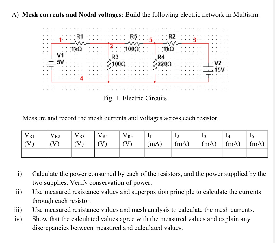 Solved Answer All Parts On Worksheet Including The Chart Of An Electric Circuit A Mesh Currents And Nodal Voltages Build Following Network In Multisinm R1