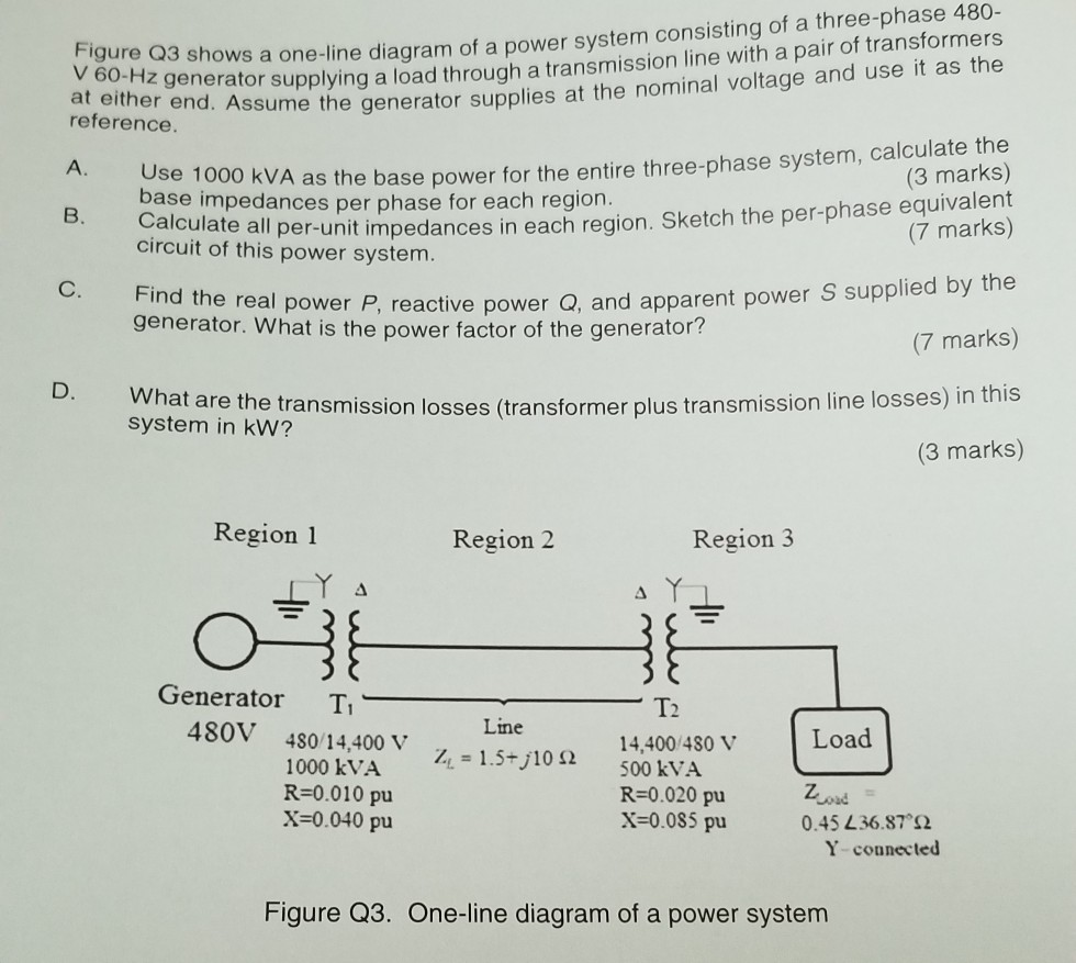 solved ne diagram of a power system consisting of a threene diagram of a power system consisting of a three phase 480 ying a