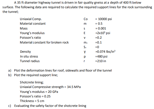 A 35 Ft Diameter Highway Tunnel Is Driven In Fair Quality Gneiss At A Depth Of