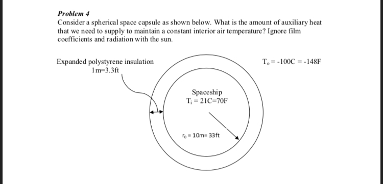 What Is Auxiliary Heat >> Solved Problem 4 Consider A Spherical Space Capsule As Sh