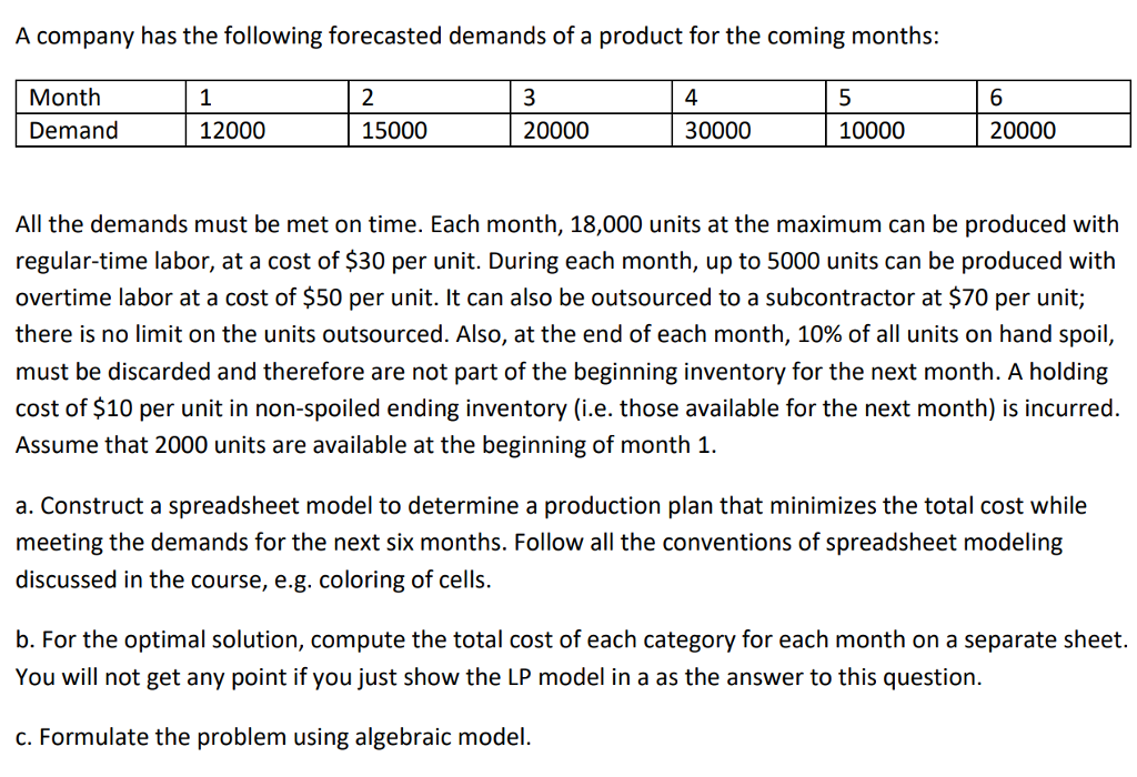 236ddc7ad99e A company has the following forecasted demands of a product for the coming  months  Month