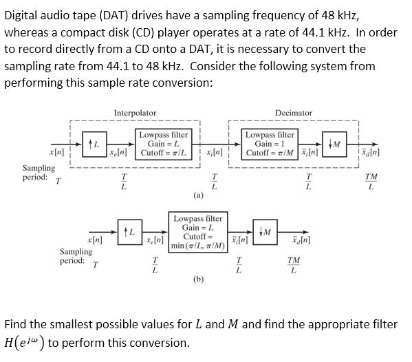 Solved Digital Audio Tape Dat Drives Have A Sampling Fr