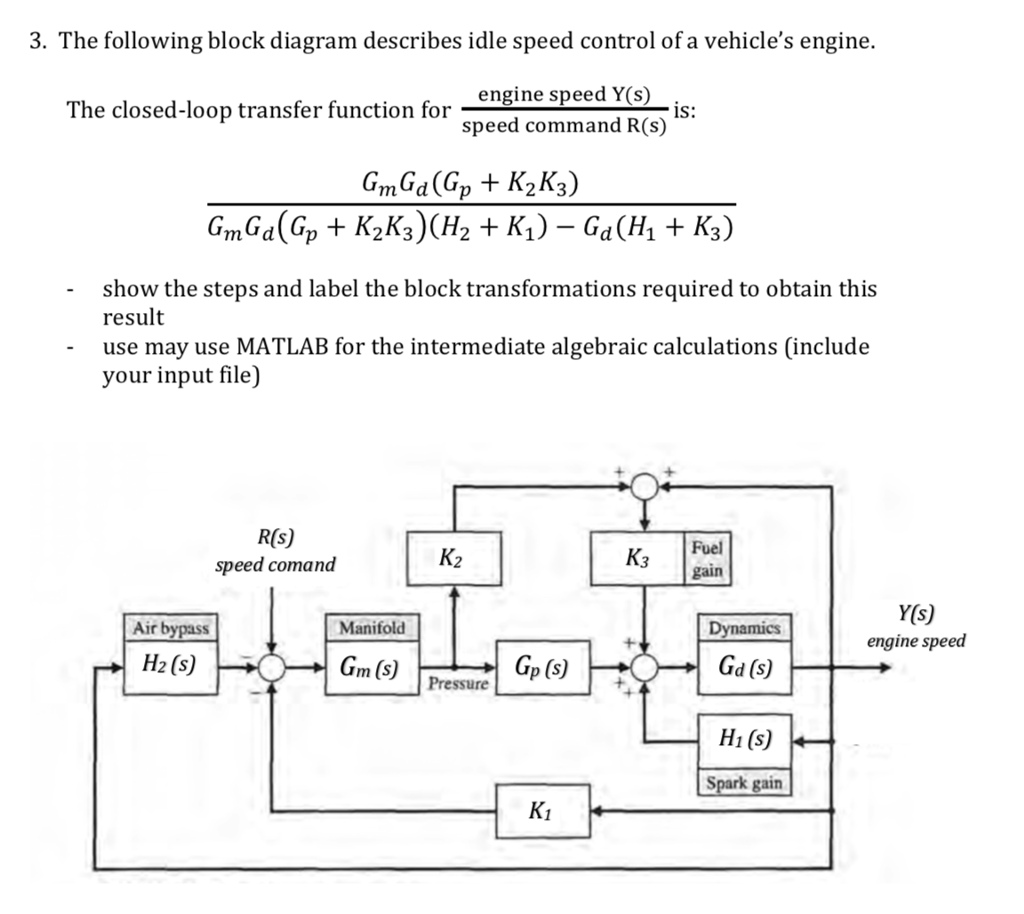 The following block diagram describes idle speed control of a vehicles  engine. engine