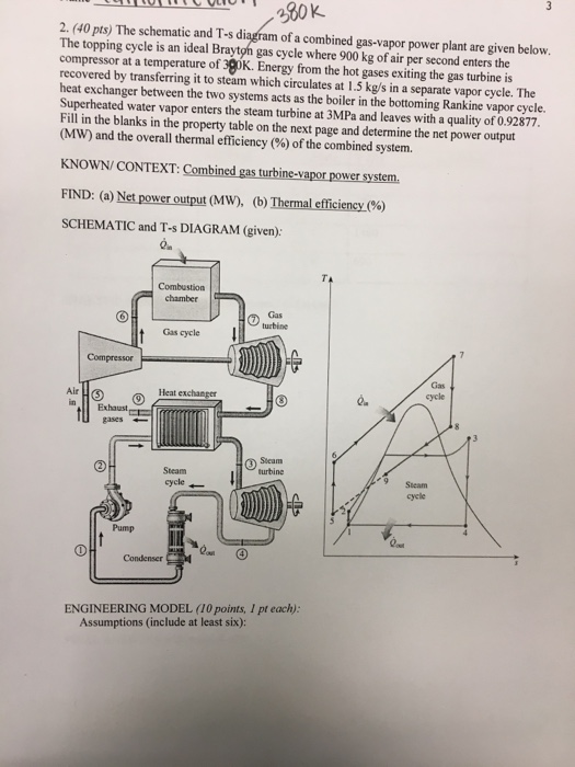 (40 pts) the schematic and t-s diagram of a combined gas-