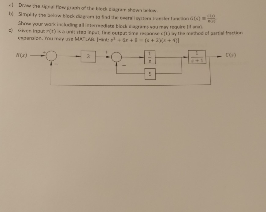 a) draw the signal flow graph of the block diagram shown below  b)