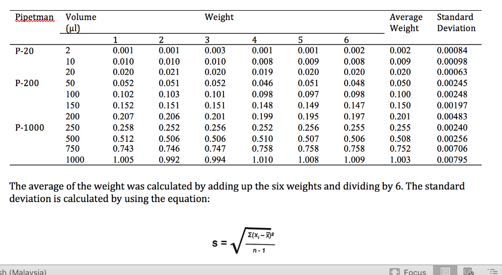 Solved: How To Calculate The Standard Deviations With The
