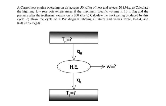solved a carnot heat engine operating on air accepts 50 k diagram of a steam engine a carnot heat engine operating on air accepts 50 kj kg of heat and rejects