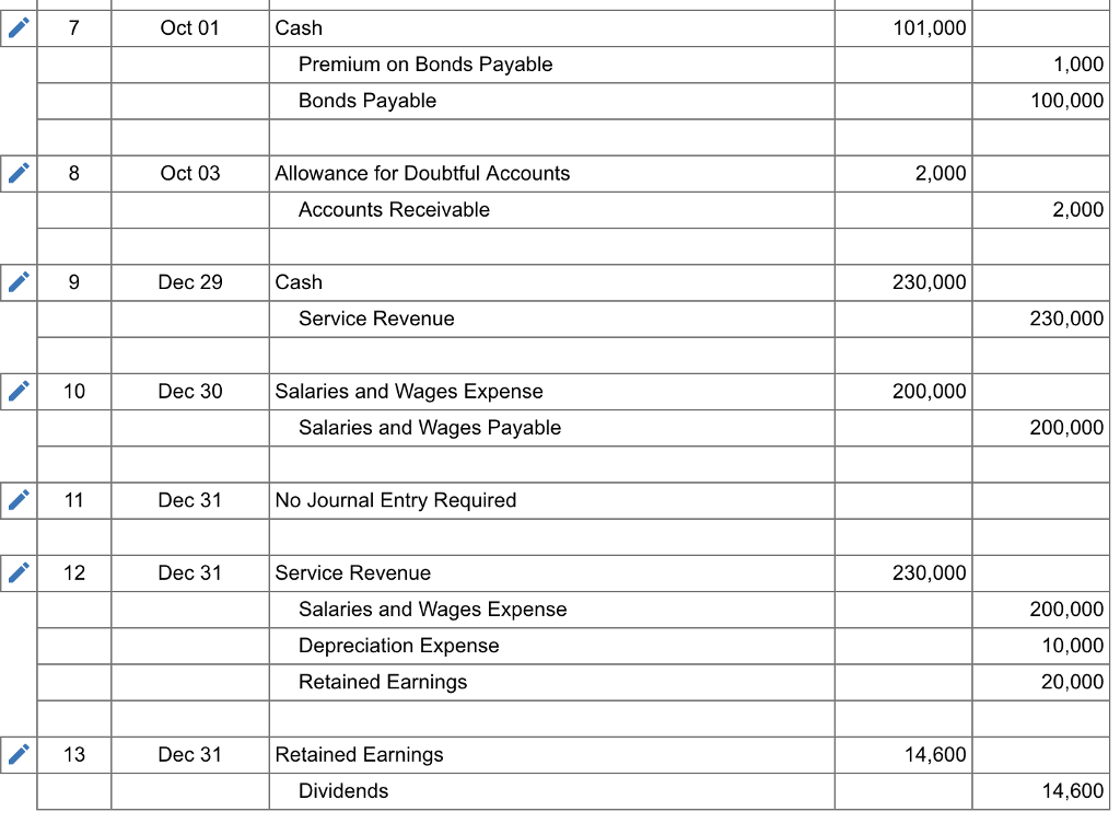 solved create a balance sheet for american laser inc no