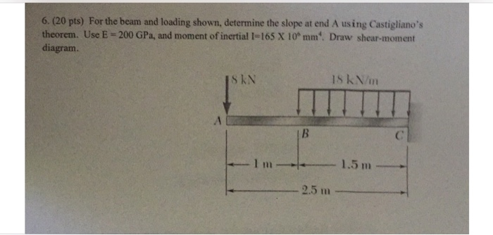 Draw The Shear And Moment Diagram For The Beam