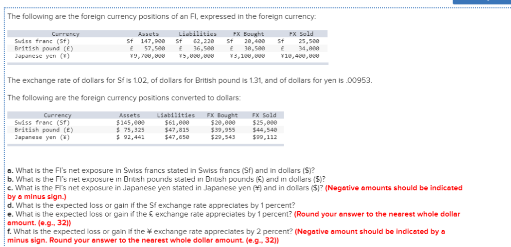 Solved The Following Are Foreign Currency Positions O