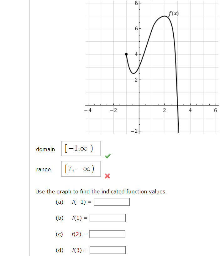 how to find domain and range on a graph using interval