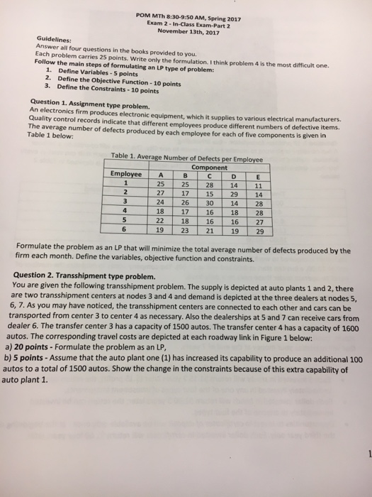 Solved: POM MTh 8:30-9:50 AM, Spring 2017 Exam 2 -In-Class