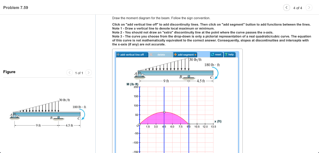 Problem 759 4 Of 4 Draw The Moment Diagram For Th Chegg