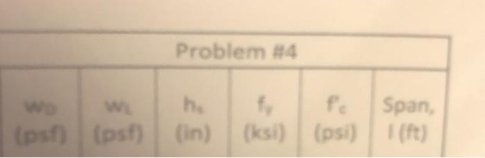 Problem #4 (psf) (psf) (in) (ksi) (psi)(ft)