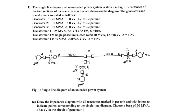 Remarkable Solved A Draw The Impedance Diagram With All Reactances Wiring 101 Breceaxxcnl