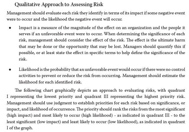 Qualitative Approach to Assessing Risk Management should evaluate each risk they identify in terms of its impact if some nega