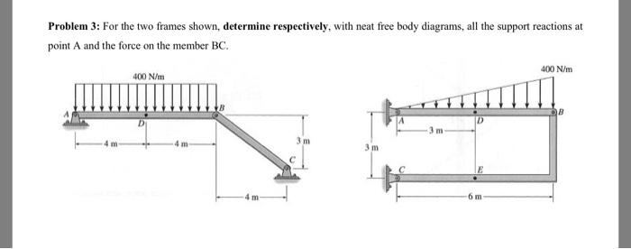Solved: Problem 3: For The Two Frames Shown, Determine Res ...