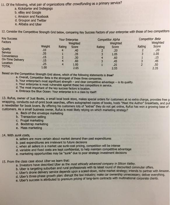 Tok essay grading criteria