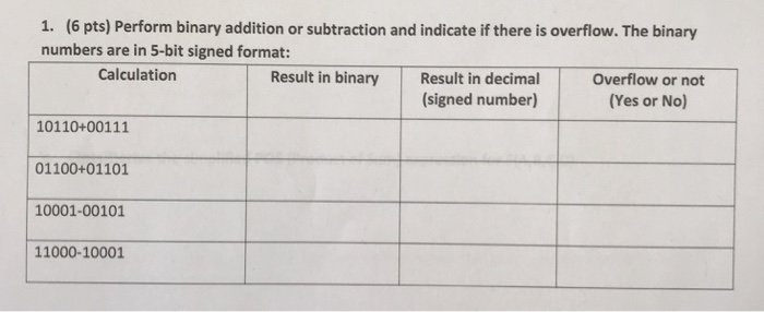 Solved: 1  (6 Pts) Perform Binary Addition Or Subtraction