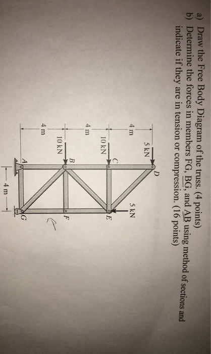 Solved A Draw The Free Body Diagram Of The Truss 4 Poi