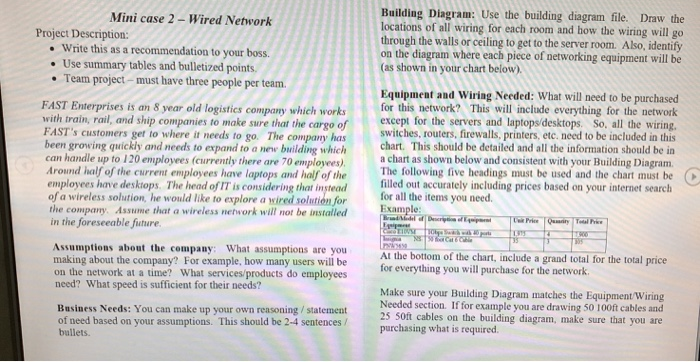 Network Server Wiring Diagram on