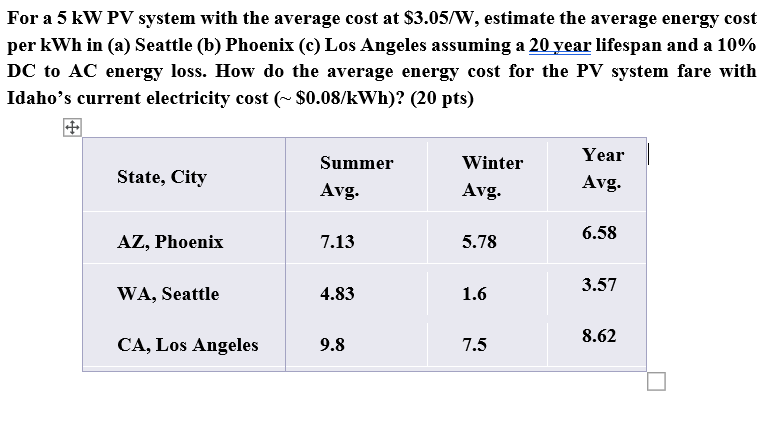 For A 5 Kw Pv System With The Average Cost At S3 05 W