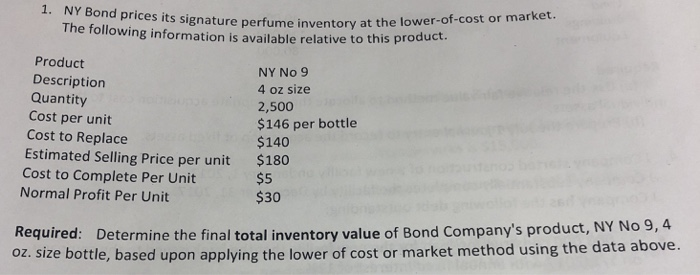 82140fb1bc24 NY Bond prices its signature The following information is available  relative to this pro