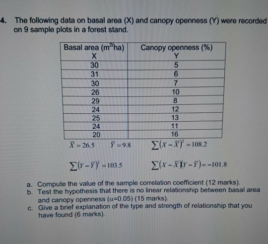 The following data on basal area (X) and canopy openness (Y) were & Solved: The Following Data On Basal Area (X) And Canopy Op ...