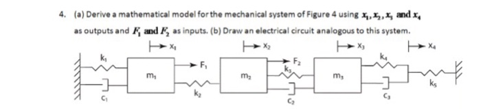 Solved: (a) Derive A Mathematical Model For The Mechanical