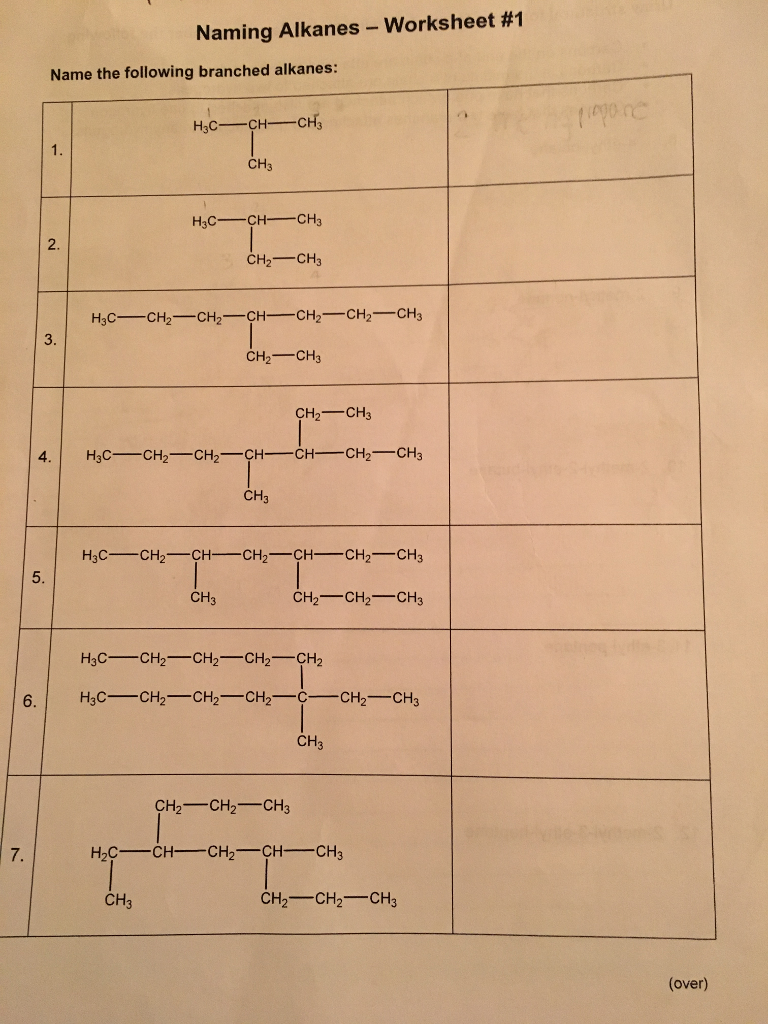 Solved Naming Alkanes Worksheet 1 Name The Following Bra