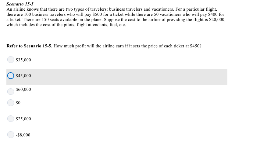 Scenario 15-5 An airline knows that there are two types of travelers: business travelers and vacationers. For a particular flight, there are 100 business travelers who will pay $500 for a ticket while there are 50 vacationers who will pay $400 for a ticket. There are 150 seats available on the plane. Suppose the cost to the airline of providing the flight is $20,000, which includes the cost of the pilots, flight attendants, fuel, etc. Refer to Scenario 15-5. How much profit will the airline earn if it sets the price of each ticket at S450? S35,000 $45,000 $60,000 $0 $25,000 -$8,000