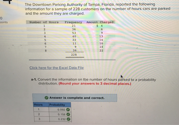 Solved: The Downtown Parking Authority Of Tampa, Florida
